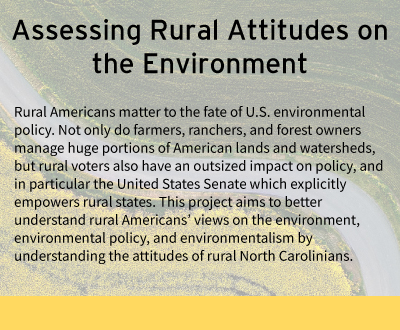 Assessing Rural Attitudes on the Environment