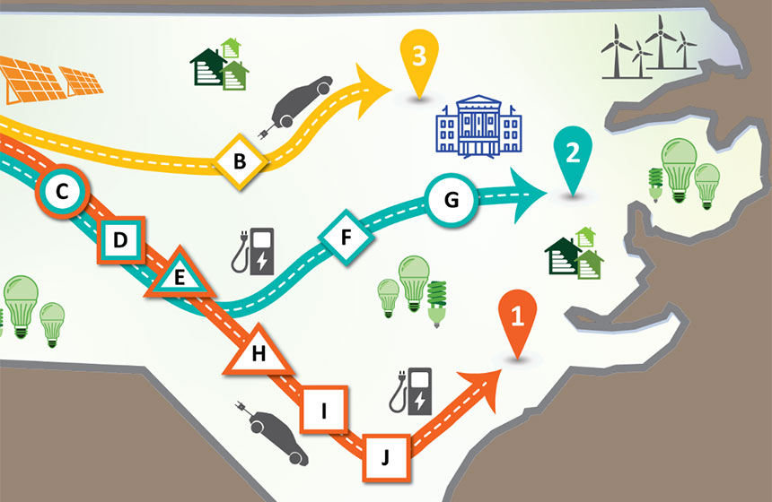 North Carolina Energy Efficiency Roadmap