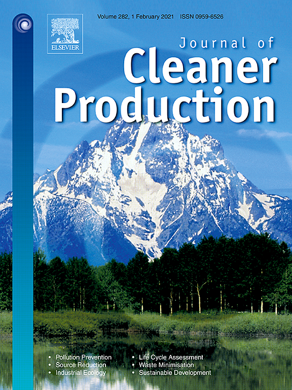 Journal of Cleaner Production Cover