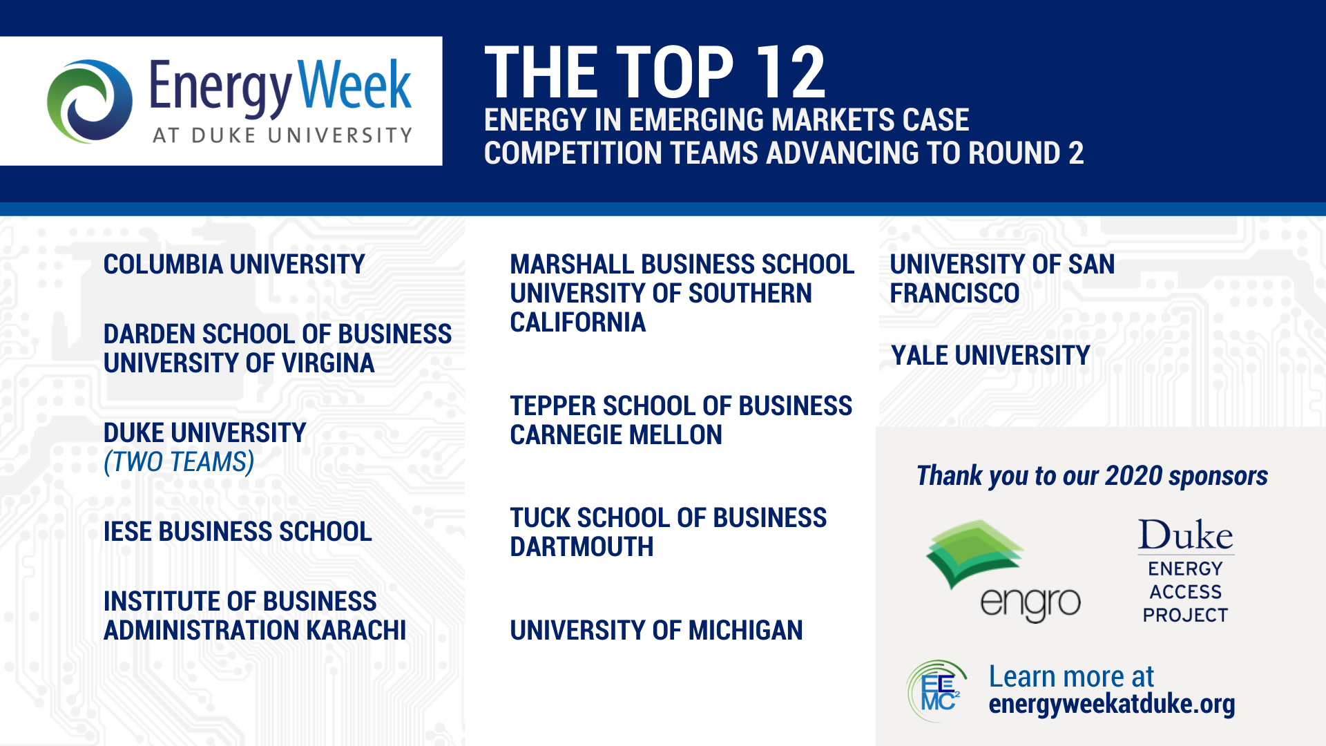 12 Finalists Announced for Energy in Emerging Markets Case Competition as Part of Energy Week at Duke