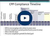 Understanding the Final Clean Power Plan: Target Setting and Compliance Timeline (Part 1 of 3)