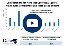New Sources and the Clean Power Plan: Considerations for Mass-Based States