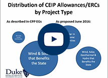 Overview of the EPA's Clean Energy Incentive Program